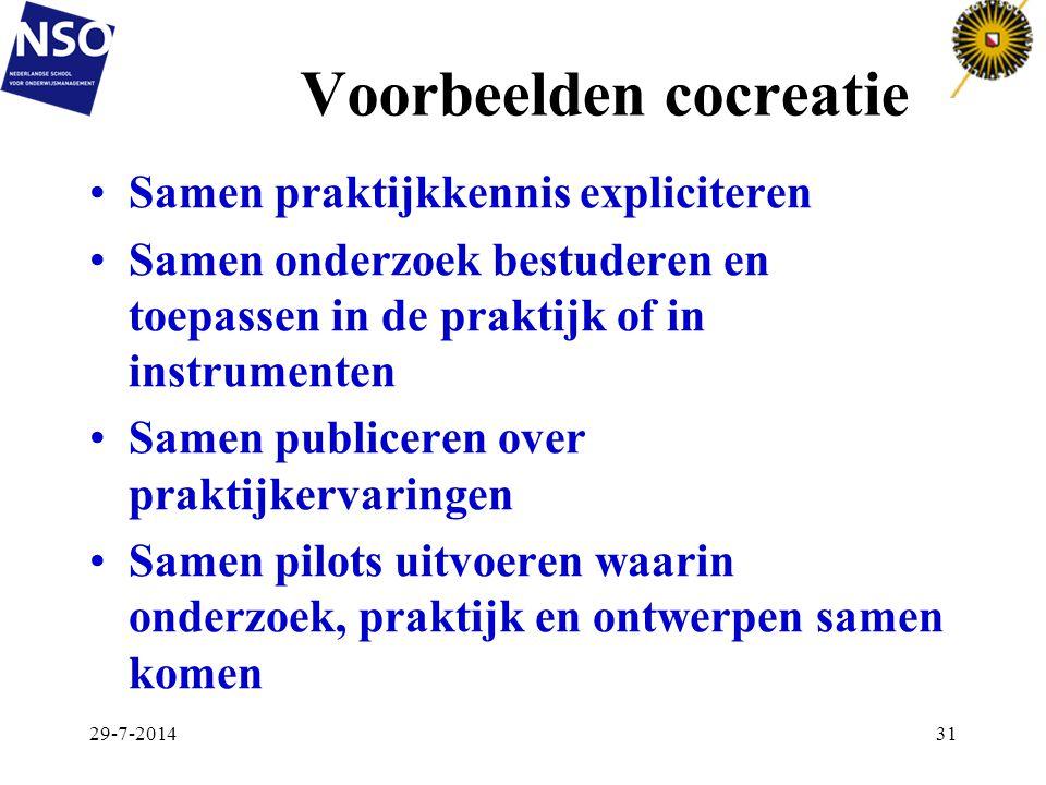 Voorbeelden cocreatie Samen praktijkkennis expliciteren Samen onderzoek bestuderen en toepassen in de praktijk of in instrumenten Samen publiceren ove