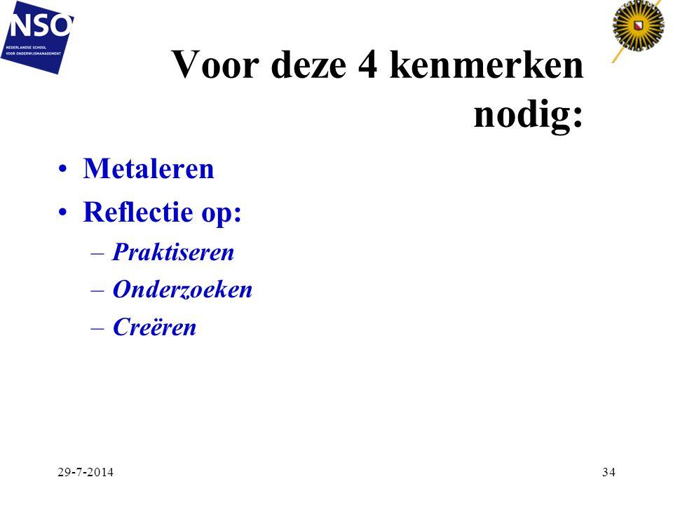 Voor deze 4 kenmerken nodig: Metaleren Reflectie op: –Praktiseren –Onderzoeken –Creëren 29-7-201434