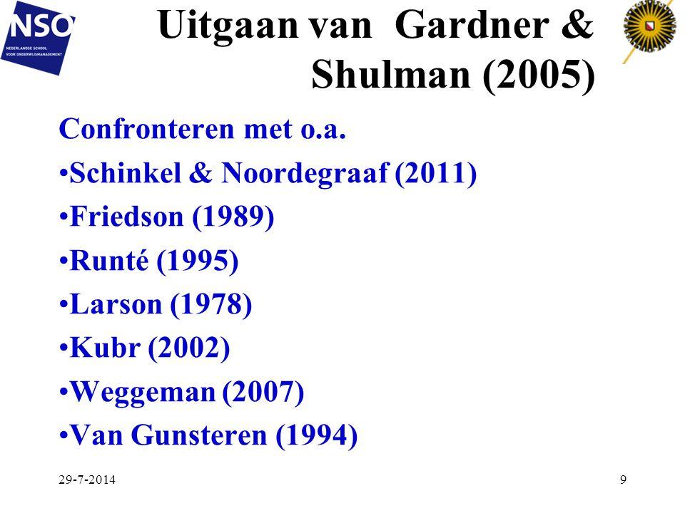 Uitgaan van Gardner & Shulman (2005) Confronteren met o.a. Schinkel & Noordegraaf (2011) Friedson (1989) Runté (1995) Larson (1978) Kubr (2002) Weggem