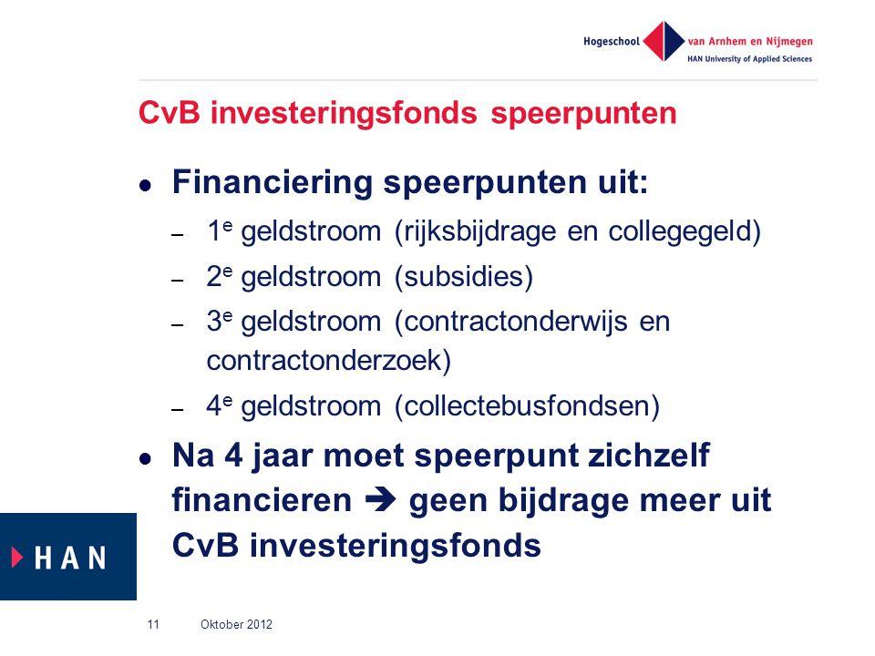 CvB investeringsfonds speerpunten Financiering speerpunten uit: – 1 e geldstroom (rijksbijdrage en collegegeld) – 2 e geldstroom (subsidies) – 3 e gel