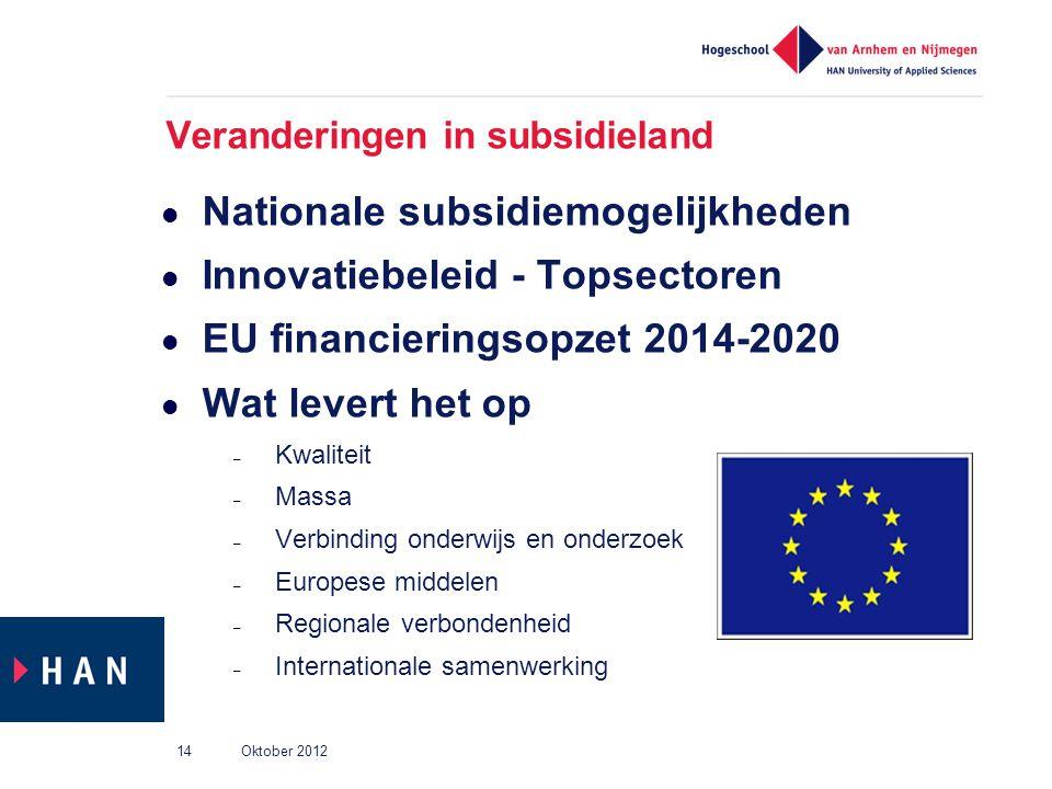 Veranderingen in subsidieland Nationale subsidiemogelijkheden Innovatiebeleid - Topsectoren EU financieringsopzet 2014-2020 Wat levert het op – Kwalit