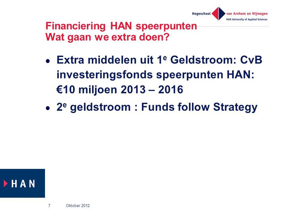 Financiering HAN speerpunten Wat gaan we extra doen? Extra middelen uit 1 e Geldstroom: CvB investeringsfonds speerpunten HAN: €10 miljoen 2013 – 2016
