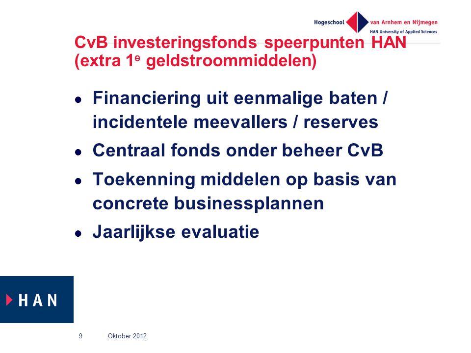 CvB investeringsfonds speerpunten HAN (extra 1 e geldstroommiddelen) Financiering uit eenmalige baten / incidentele meevallers / reserves Centraal fon