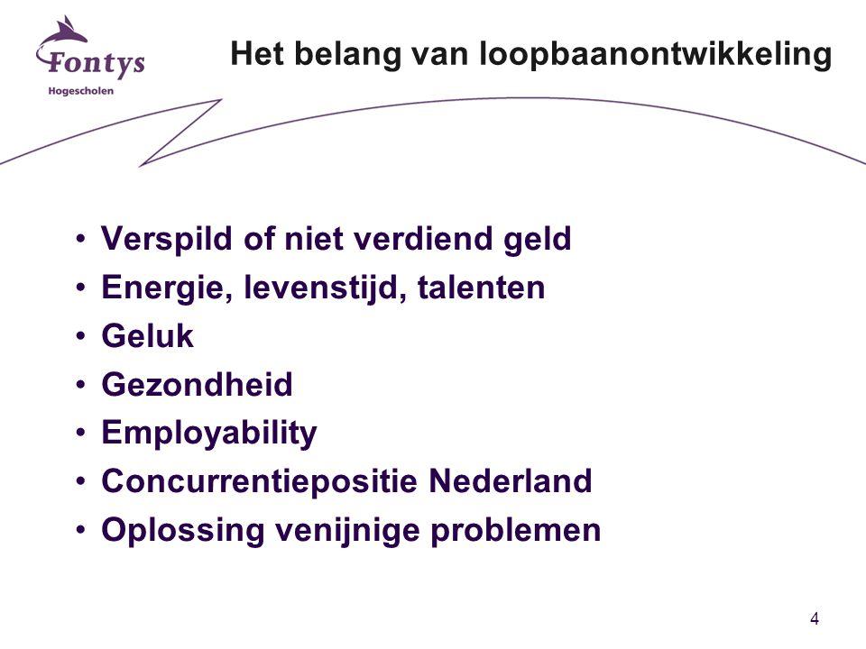4 Het belang van loopbaanontwikkeling Verspild of niet verdiend geld Energie, levenstijd, talenten Geluk Gezondheid Employability Concurrentiepositie Nederland Oplossing venijnige problemen