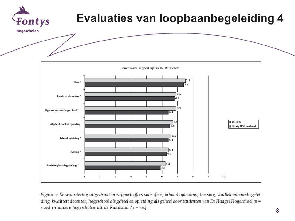 9 Evaluaties van loopbaanbegeleiding 5 (HAN 2006) 8 studenten tevreden, bij 6 van de 8 positieve effecten (HAN 2007) 35%: studieloopbaanbegeleiding draagt niet bij aan de beoogde effecten (HAN 2009): studieloopbaanbegeleiding heeft geen invloed op startsucces (Haagse hogeschool) 40%: studieloopbaanbegeleiding draagt niet bij aan mijn ontwikkeling