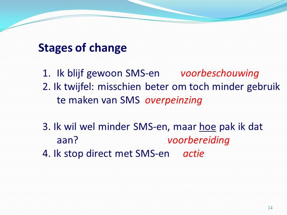 Stages of change 14 1.Ik blijf gewoon SMS-en voorbeschouwing 2.