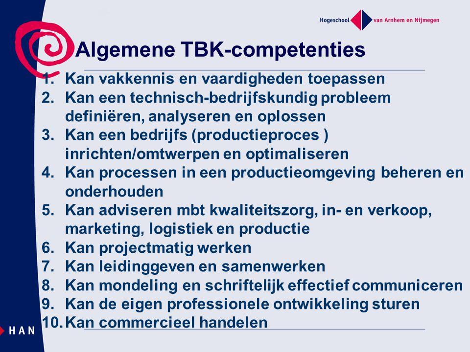 Algemene TBK-competenties 1.Kan vakkennis en vaardigheden toepassen 2.Kan een technisch-bedrijfskundig probleem definiëren, analyseren en oplossen 3.Kan een bedrijfs (productieproces ) inrichten/omtwerpen en optimaliseren 4.Kan processen in een productieomgeving beheren en onderhouden 5.Kan adviseren mbt kwaliteitszorg, in- en verkoop, marketing, logistiek en productie 6.Kan projectmatig werken 7.Kan leidinggeven en samenwerken 8.Kan mondeling en schriftelijk effectief communiceren 9.Kan de eigen professionele ontwikkeling sturen 10.Kan commercieel handelen
