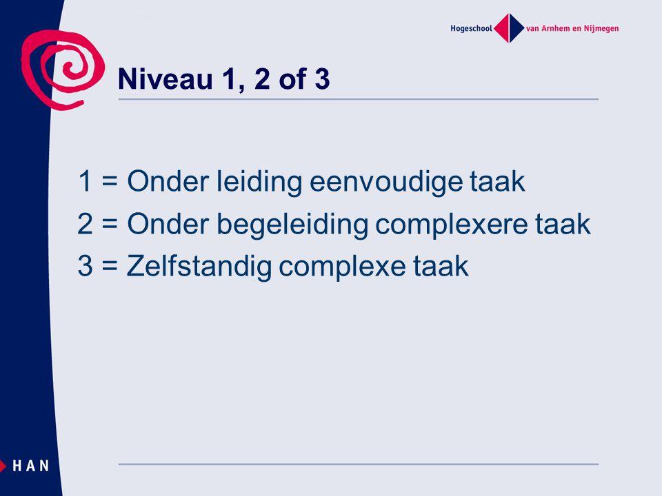 Niveau 1, 2 of 3 1 = Onder leiding eenvoudige taak 2 = Onder begeleiding complexere taak 3 = Zelfstandig complexe taak
