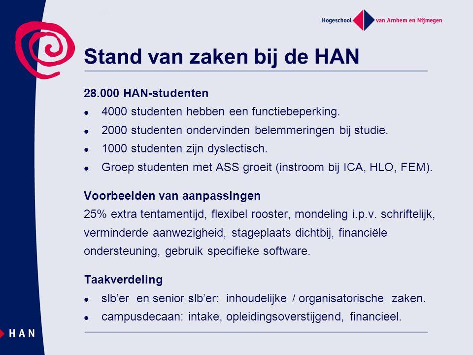 28.000 HAN-studenten 4000 studenten hebben een functiebeperking. 2000 studenten ondervinden belemmeringen bij studie. 1000 studenten zijn dyslectisch.