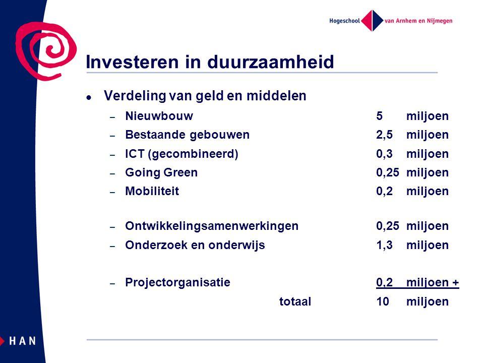 Investeren in duurzaamheid Projectvorm Criteria  bu case  return on investment  rendement onderwijs  projectvoorstellen maatregelen uitvoeren 2010 - 20112011 - 2014