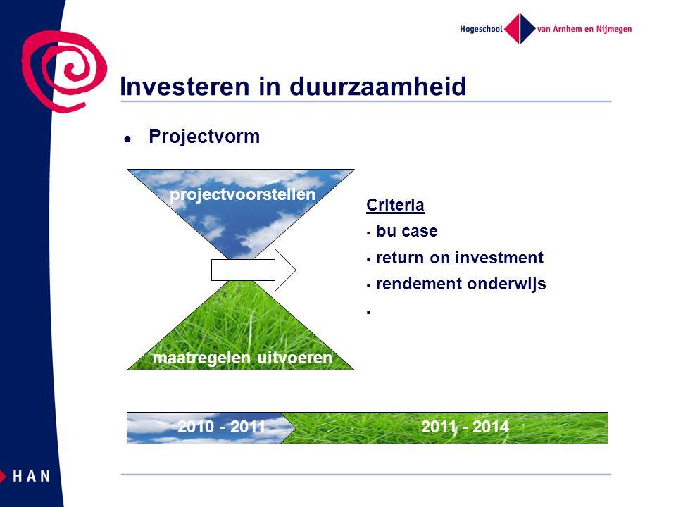 Investeren in duurzaamheid Beoogde reductiesCO2 (ton/jaar) – Nieuwbouw300 – Bestaande gebouwen640 – ICT105 – Going Green140 – Duurzame Mobiliteit 10 + totaal1.195