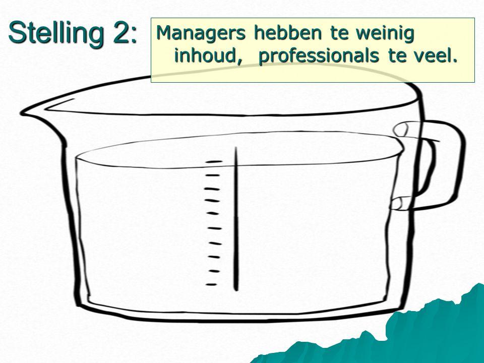Stelling 2: Managers hebben te weinig inhoud, professionals te veel.