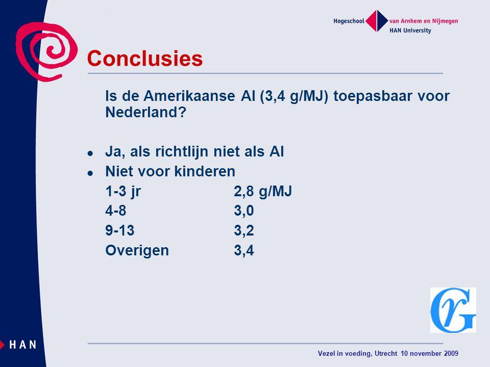 Vezel in voeding, Utrecht 10 november 2009 Conclusies Is de Amerikaanse AI (3,4 g/MJ) toepasbaar voor Nederland? Ja, als richtlijn niet als AI Niet vo