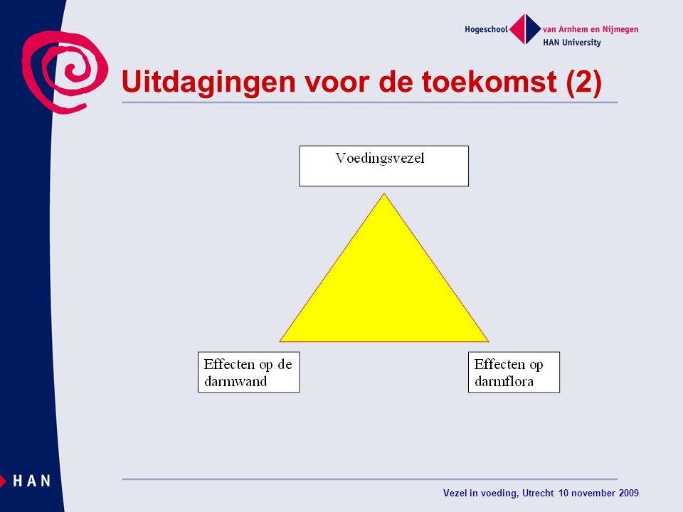 Vezel in voeding, Utrecht 10 november 2009 Uitdagingen voor de toekomst (2)