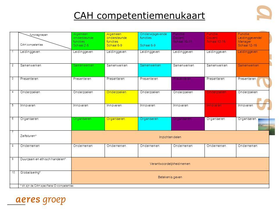 Individueel competentieprofiel Type:Competentie:Taakstelling en reflectie op: CAH-IdentiteitZelfsturen, Duurzaam en ethisch handelen, Globaliseren Gedragindicatoren m.b.t.