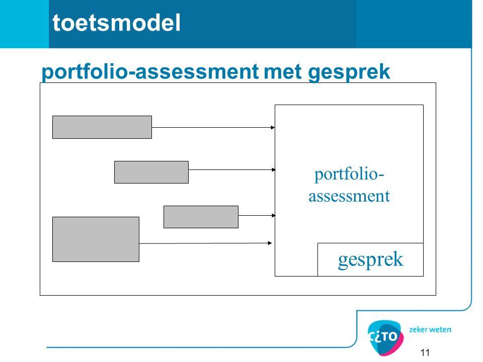 11 portfolio- assessment toetsmodel portfolio-assessment met gesprek gesprek