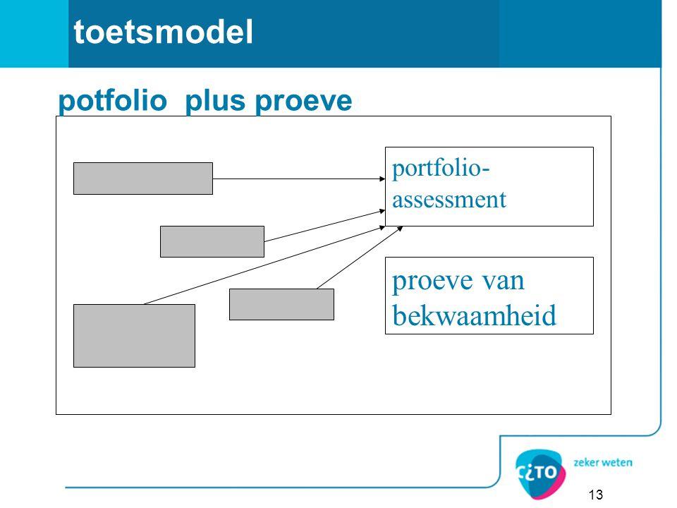 13 portfolio- assessment proeve van bekwaamheid toetsmodel potfolio plus proeve