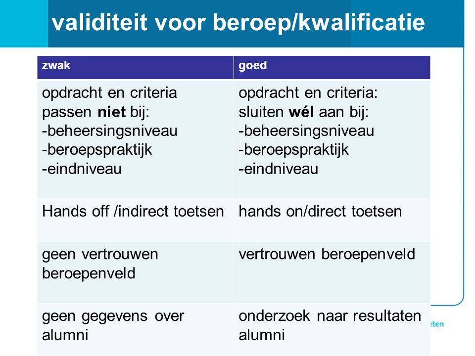 validiteit voor beroep/kwalificatie zwakgoed opdracht en criteria passen niet bij: -beheersingsniveau -beroepspraktijk -eindniveau opdracht en criteri