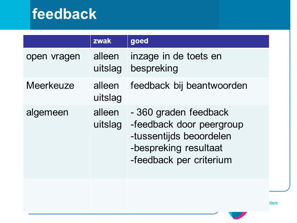 feedback zwakgoed open vragenalleen uitslag inzage in de toets en bespreking Meerkeuzealleen uitslag feedback bij beantwoorden algemeenalleen uitslag