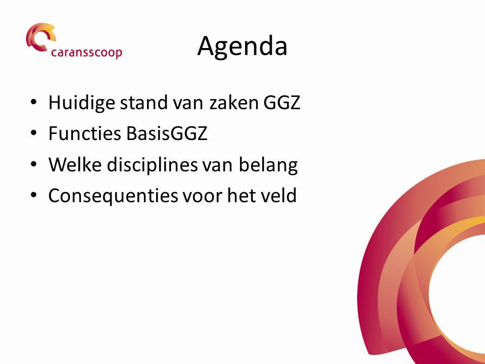 Agenda Huidige stand van zaken GGZ Functies BasisGGZ Welke disciplines van belang Consequenties voor het veld