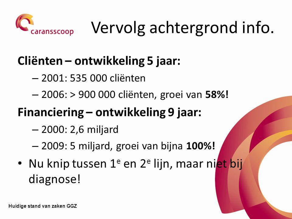 Vervolg achtergrond info. Cliënten – ontwikkeling 5 jaar: – 2001: 535 000 cliënten – 2006: > 900 000 cliënten, groei van 58%! Financiering – ontwikkel