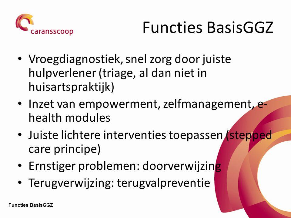 Functies BasisGGZ Vroegdiagnostiek, snel zorg door juiste hulpverlener (triage, al dan niet in huisartspraktijk) Inzet van empowerment, zelfmanagement