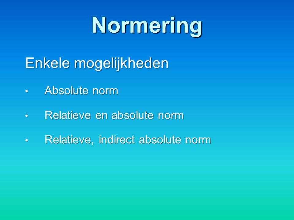Normering Enkele mogelijkheden Absolute norm Absolute norm Relatieve en absolute norm Relatieve en absolute norm Relatieve, indirect absolute norm Relatieve, indirect absolute norm