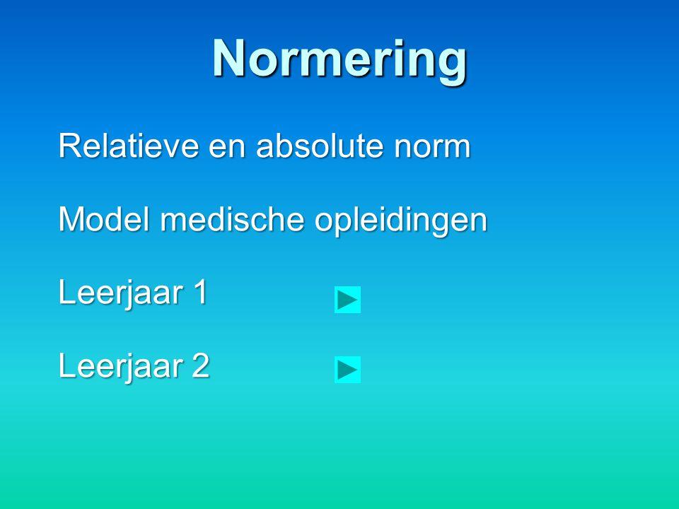 Normering Relatieve en absolute norm Model medische opleidingen Leerjaar 1 Leerjaar 2