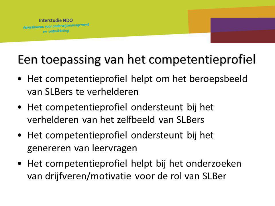 Een toepassing van het competentieprofiel Het competentieprofiel helpt om het beroepsbeeld van SLBers te verhelderen Het competentieprofiel ondersteun