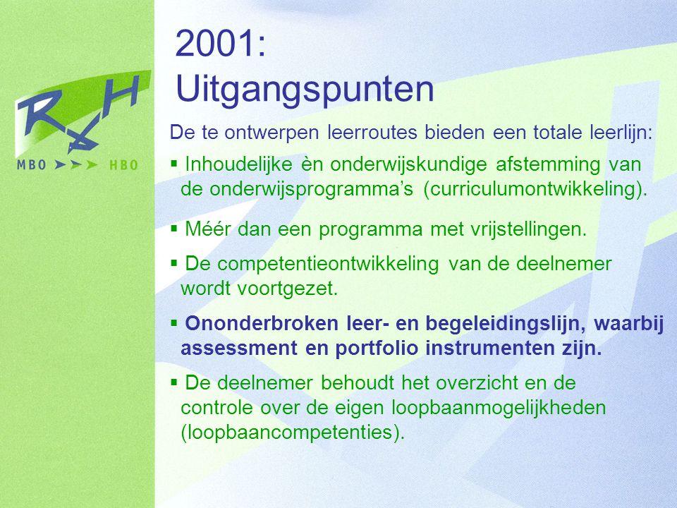 2001: Uitgangspunten De te ontwerpen leerroutes bieden een totale leerlijn:  Inhoudelijke èn onderwijskundige afstemming van de onderwijsprogramma's (curriculumontwikkeling).