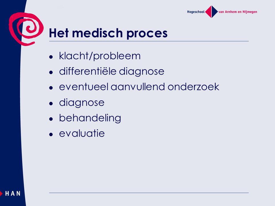 Het medisch proces klacht/probleem differentiële diagnose eventueel aanvullend onderzoek diagnose behandeling evaluatie