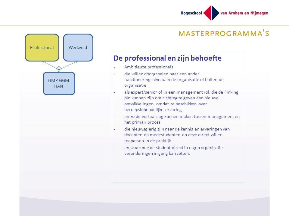 HMP GGM HAN ProfessionalWerkveld De professional en zijn behoefte -Ambitieuze professionals -die willen doorgroeien naar een ander functioneringsnivea