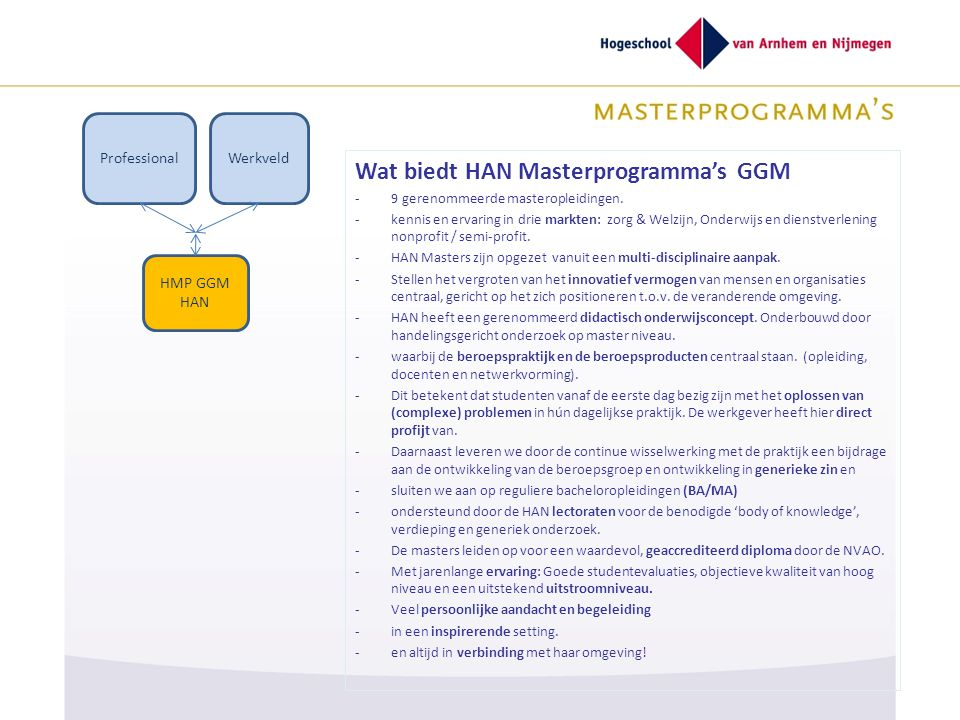 HMP GGM HAN ProfessionalWerkveld Wat biedt HAN Masterprogramma's GGM -9 gerenommeerde masteropleidingen. -kennis en ervaring in drie markten: zorg & W