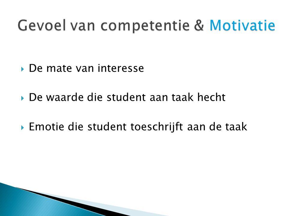  De mate van interesse  De waarde die student aan taak hecht  Emotie die student toeschrijft aan de taak