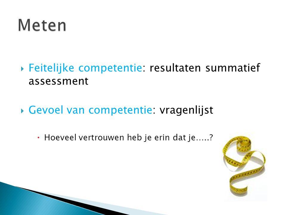  Feitelijke competentie: resultaten summatief assessment  Gevoel van competentie: vragenlijst  Hoeveel vertrouwen heb je erin dat je…..