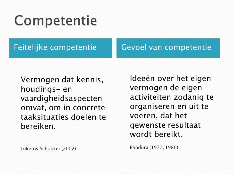 Feitelijke competentieGevoel van competentie Vermogen dat kennis, houdings- en vaardigheidsaspecten omvat, om in concrete taaksituaties doelen te bereiken.