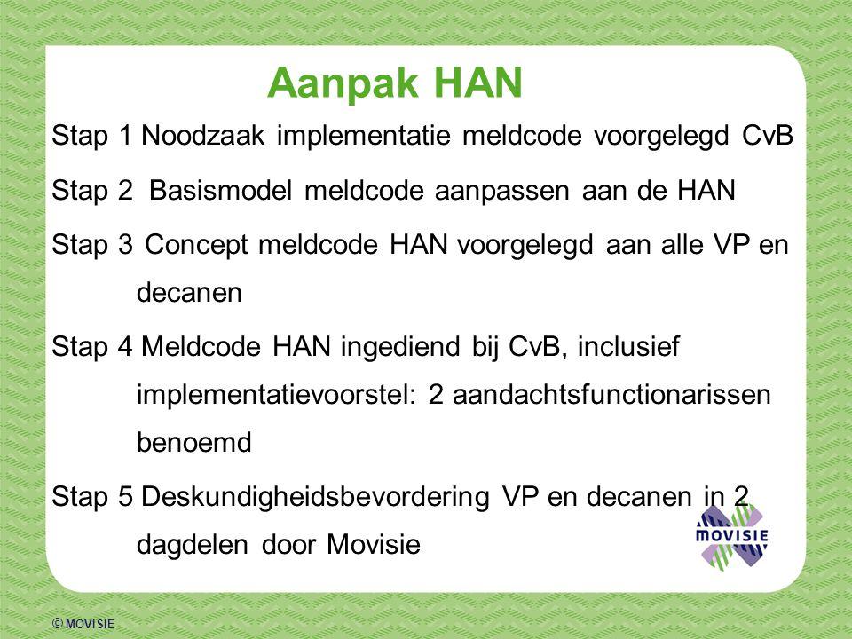 © MOVISIE Aanpak HAN Stap 1 Noodzaak implementatie meldcode voorgelegd CvB Stap 2 Basismodel meldcode aanpassen aan de HAN Stap 3 Concept meldcode HAN