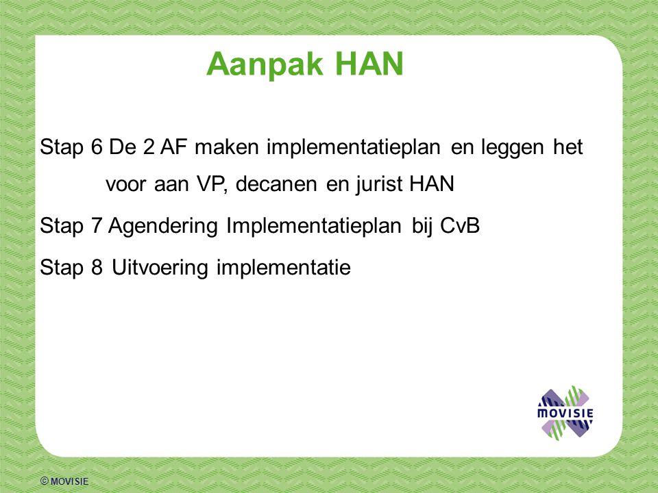 © MOVISIE Aanpak HAN Stap 6 De 2 AF maken implementatieplan en leggen het voor aan VP, decanen en jurist HAN Stap 7 Agendering Implementatieplan bij C