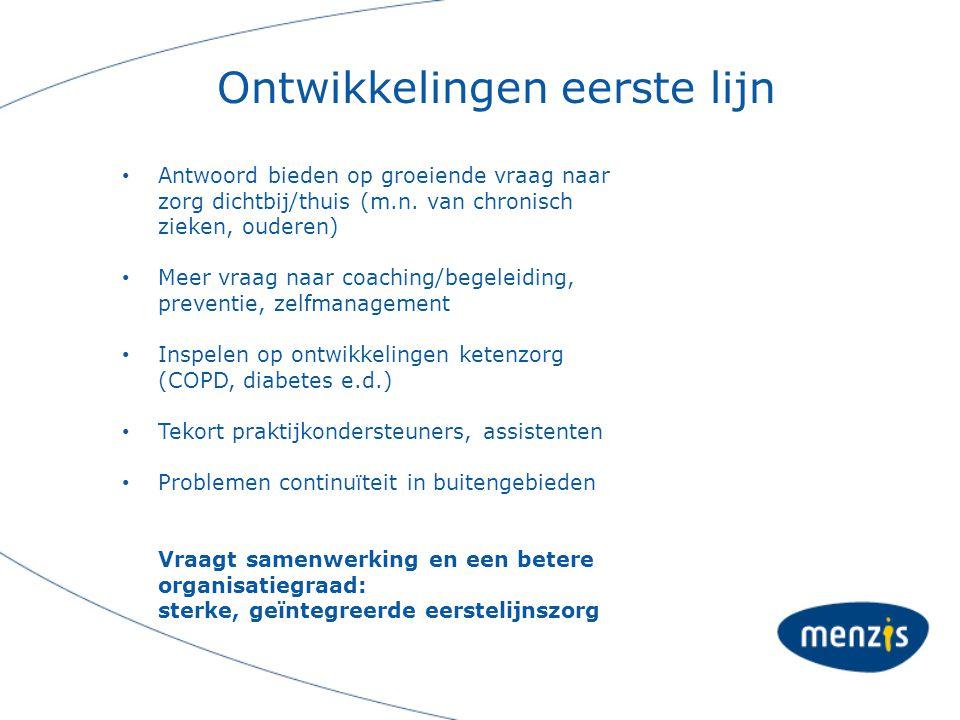 Ontwikkelingen eerste lijn Antwoord bieden op groeiende vraag naar zorg dichtbij/thuis (m.n. van chronisch zieken, ouderen) Meer vraag naar coaching/b