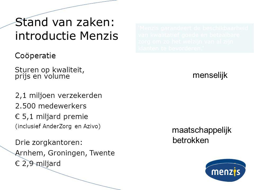 2,1 miljoen verzekerden 2.500 medewerkers € 5,1 miljard premie (inclusief AnderZorg en Azivo) Drie zorgkantoren: Arnhem, Groningen, Twente € 2,9 milja