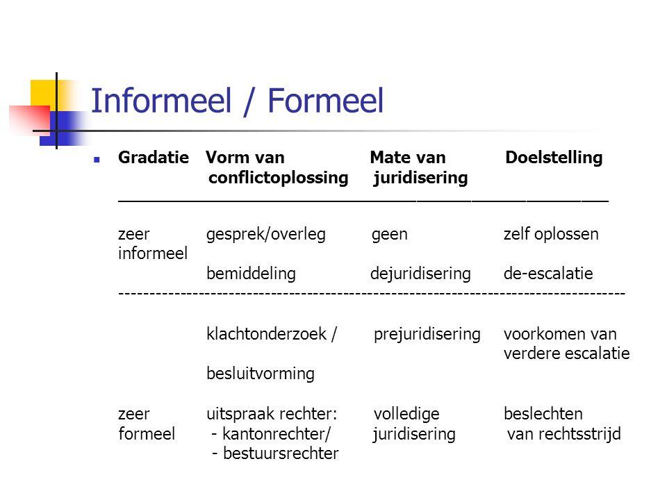 Informeel / Formeel Gradatie Vorm van Mate van Doelstelling conflictoplossing juridisering ______________________________________________________ zeer gesprek/overleg geen zelf oplossen informeel bemiddeling dejuridisering de-escalatie ------------------------------------------------------------------------------------ klachtonderzoek / prejuridisering voorkomen van verdere escalatie besluitvorming zeer uitspraak rechter: volledige beslechten formeel - kantonrechter/ juridisering van rechtsstrijd - bestuursrechter