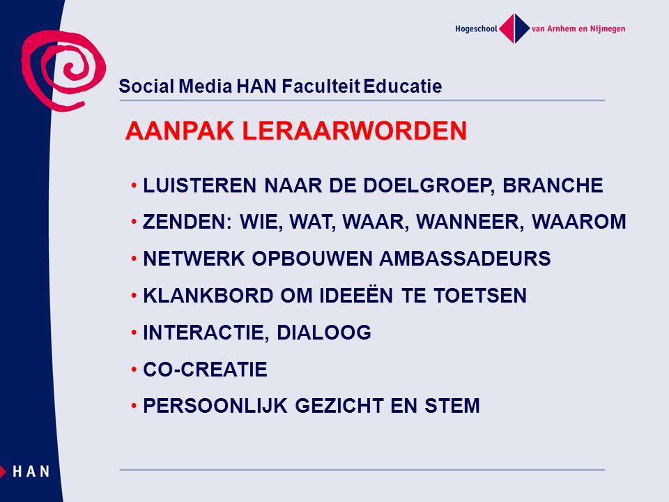 Social Media HAN Faculteit Educatie SOCIAL MEDIA PLATFORMS 1.WEBSITE HAN 10.