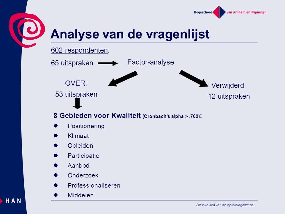 De kwaliteit van de opleidingsschool Analyse van de vragenlijst 65 uitspraken OVER: 53 uitspraken Verwijderd: 12 uitspraken 8 Gebieden voor Kwaliteit