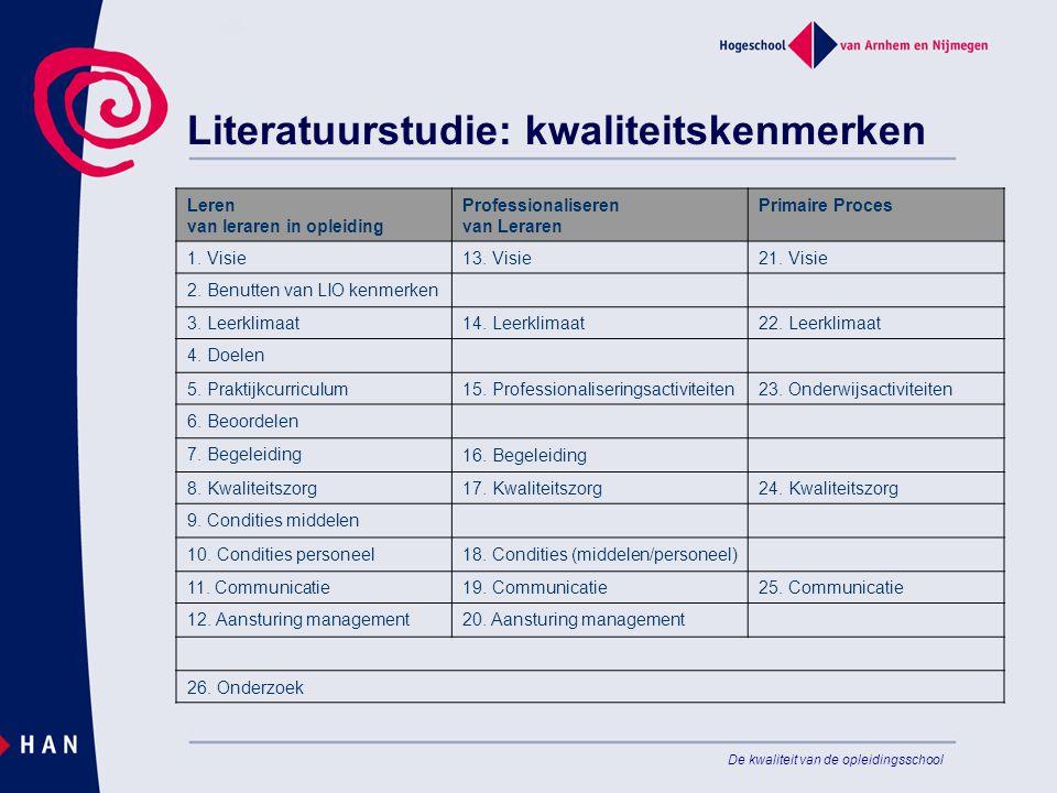 De kwaliteit van de opleidingsschool Literatuurstudie: kwaliteitskenmerken Leren van leraren in opleiding Professionaliseren van Leraren Primaire Proc