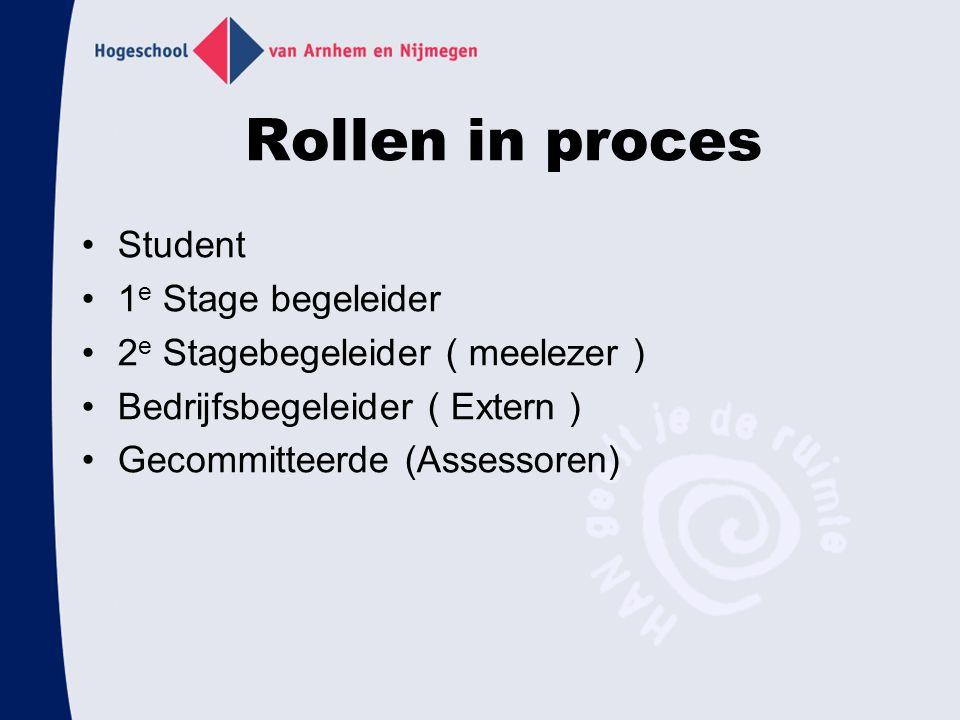 Rollen in proces Student 1 e Stage begeleider 2 e Stagebegeleider ( meelezer ) Bedrijfsbegeleider ( Extern ) Gecommitteerde (Assessoren)