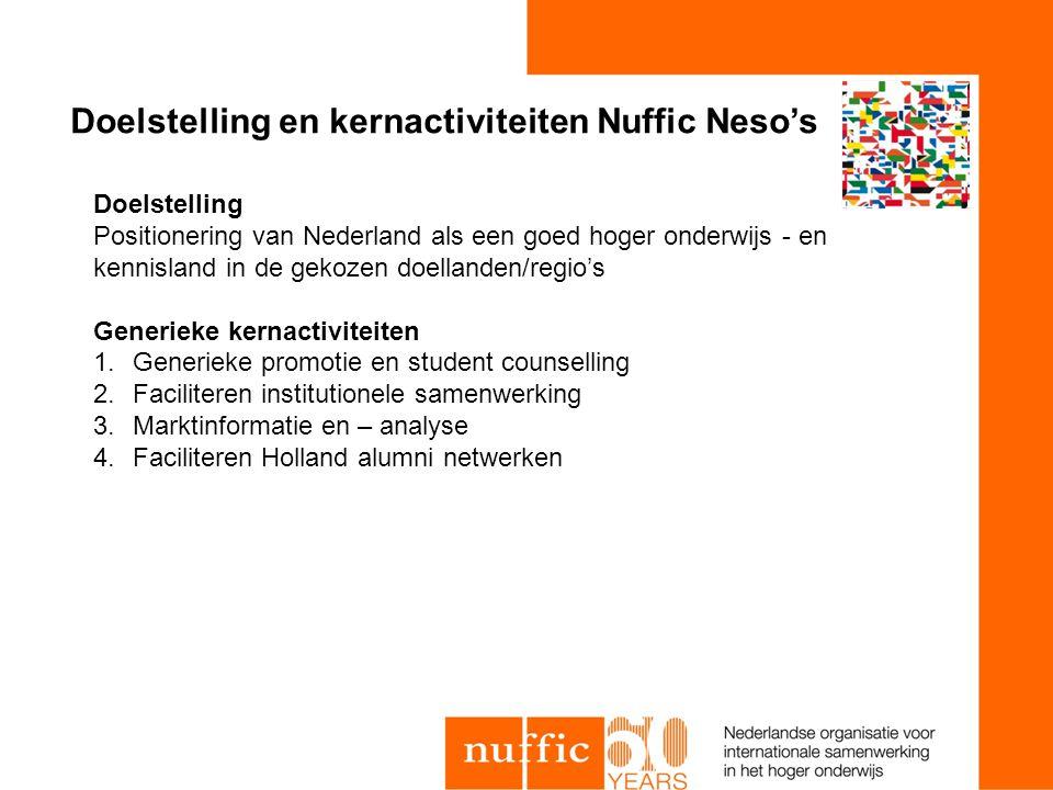 Doelstelling en kernactiviteiten Nuffic Neso's Doelstelling Positionering van Nederland als een goed hoger onderwijs - en kennisland in de gekozen doe