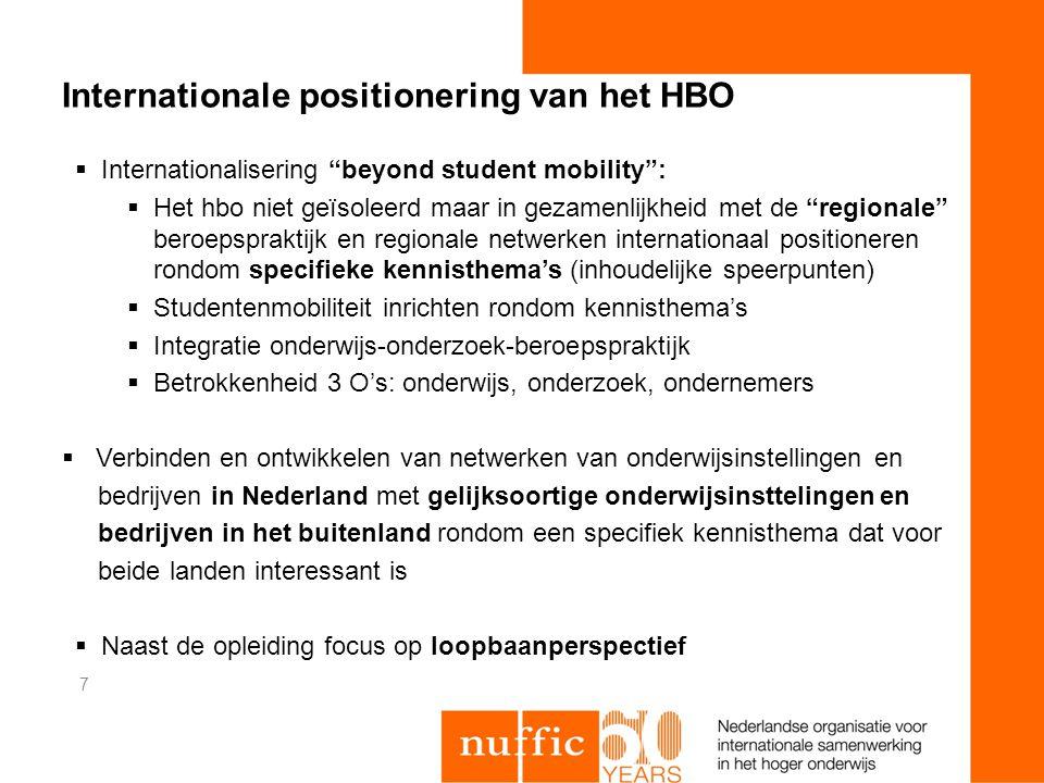 Internationale positionering van het HBO  Internationalisering beyond student mobility :  Het hbo niet geïsoleerd maar in gezamenlijkheid met de regionale beroepspraktijk en regionale netwerken internationaal positioneren rondom specifieke kennisthema's (inhoudelijke speerpunten)  Studentenmobiliteit inrichten rondom kennisthema's  Integratie onderwijs-onderzoek-beroepspraktijk  Betrokkenheid 3 O's: onderwijs, onderzoek, ondernemers  Verbinden en ontwikkelen van netwerken van onderwijsinstellingen en bedrijven in Nederland met gelijksoortige onderwijsinsttelingen en bedrijven in het buitenland rondom een specifiek kennisthema dat voor beide landen interessant is  Naast de opleiding focus op loopbaanperspectief 7