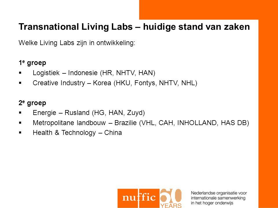 Transnational Living Labs – leerervaringen What makes a good transnational living lab project.