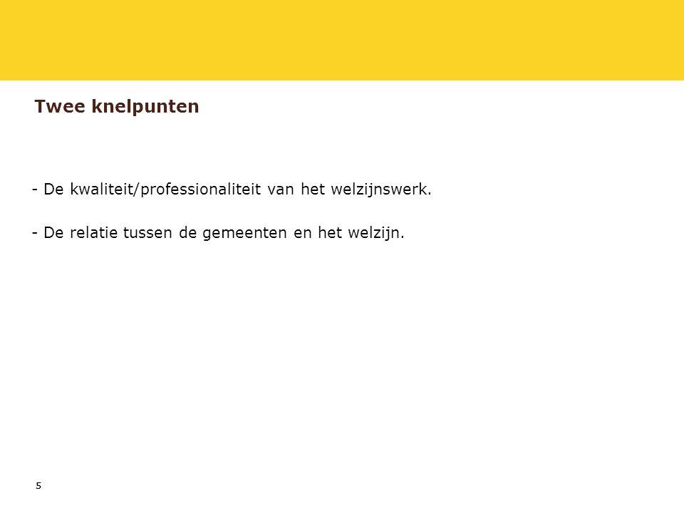 666 Acht bakens van Welzijn Nieuwe Stijl 1.Gericht op de vraag achter de vraag 2.