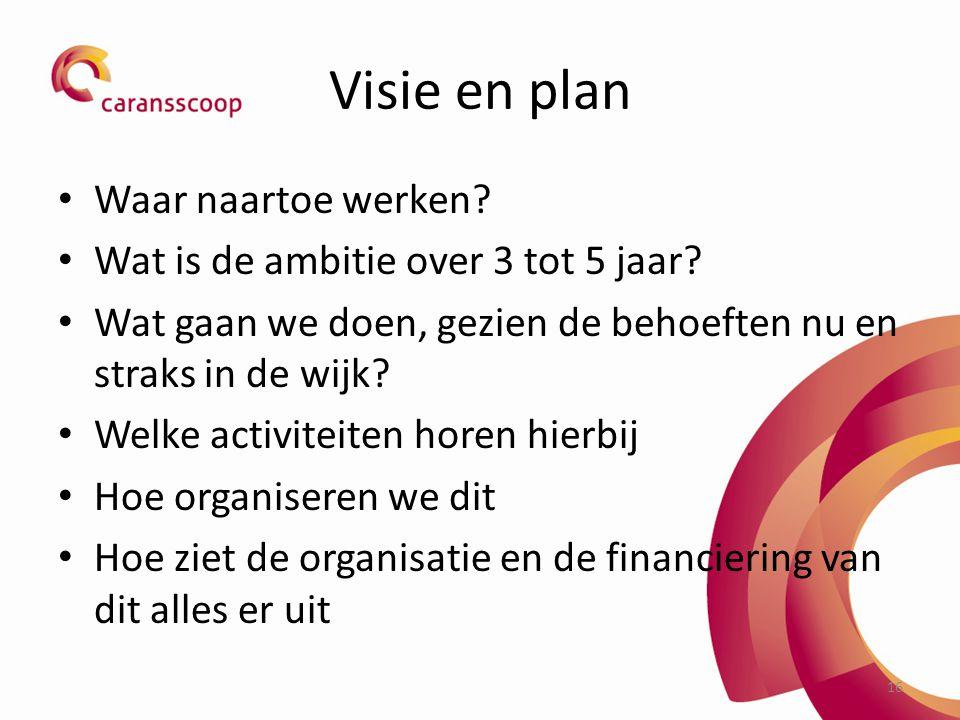 Visie en plan Waar naartoe werken.Wat is de ambitie over 3 tot 5 jaar.